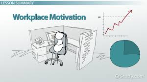 what is motivation in management definition process types workplace motivation theories types examples