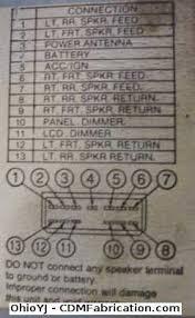 89 yj radio wiring diagram 89 wiring diagrams