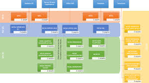 microsoft certification map how to gain mcsa mcse and mcsd
