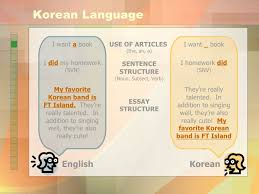 cross cultural essay on south korea   free printable kids writis  cross cultural essay on south korea