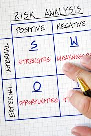 business swot analysis dr diane hamilton s blog business strategy graphs and swot analysis