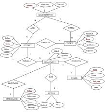 er diagram for hotel management freeart search com   art search comer diagram for hotel management