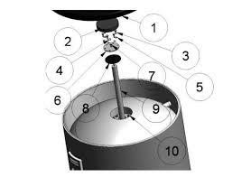 Водонагреватели <b>косвенного нагрева</b> (<b>бойлеры</b>) серии UBT