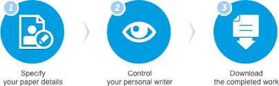 buy essay here  improve your academic performanceorder