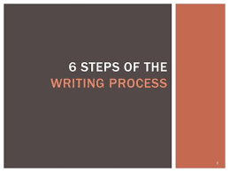writing an essay by megan n brink writing is not a skill it is    steps of the writing process pre writing literally means before