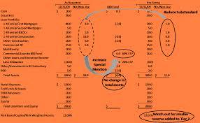 pro forma balance sheet example procedure template sample pro forma balance sheet sample