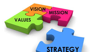 A Bottom Up Approach to Strategic Business Planning  What  Why and How   Monica R  Allen  PhD   Pulse   LinkedIn LinkedIn