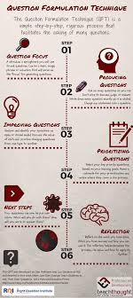 using the qft to drive inquiry in project based learning using the qft to drive inquiry in project based learning teachthought pd