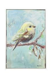 Картина <b>Bird Kare</b> | undergroundmarket.ru