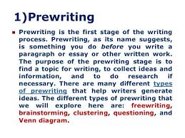 the essay writing processstages of the writing process