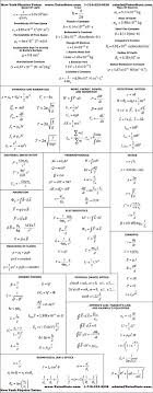 best images about mathematics equation ahhh back to reality stuff that makes sense and can be understood by a feeble mind i just luv to get the hard truth facts on things