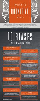 best ideas about cognitive bias psychology cognitive biases or the tendency to think in certain ways that lead to systematic deviations