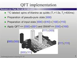 Vorlesung Quantum Computing SS           prime factorization algorithm     SlidePlayer Vorlesung Quantum Computing SS           Order finding Lieven Vandersypen  PhD thesis  http