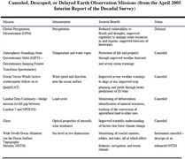 extended essay topics english b