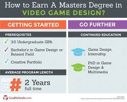 game design masters degrees and programs game design masters degree