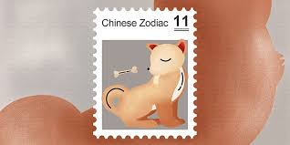 Year of the Dog, Chinese Zodiac signs for 1946, 1958, 1970, 1982 ...