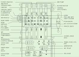 fuse box 98 ford ranger fuse wiring diagrams