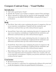 compare and contrast essay structure compare and contrast essay structure of compare and contrast essay how to write a comparison structure of compare and contrast