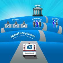 prepaid gift card   USPS Office of Inspector General