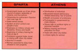 venn diagram of sparta and athens government diagram printable athens and sparta venn diagram medium size