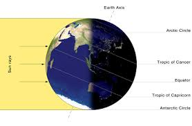 2019 Autumnal Equinox   September Equinox date and time for New ...