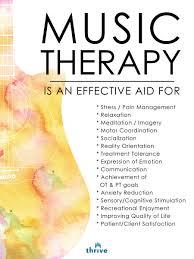 music therapy essay music therapy essay thesis dunellen music music therapy essay gxart orgkids essay examples kibin swing socialsci cokids kids music therapy