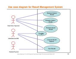 chapter  software requirements       use case diagram