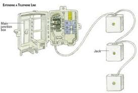 telephone wiring diagram junction box   wiring schematics and diagramsphone line junction box wiring diagram