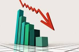 Image result for PIB acumula queda de 4,7% em 12 meses, diz FGV