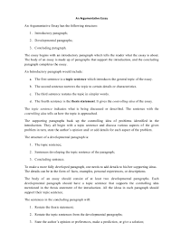 discursive essay on euthanasia our work persuasive conclusion how to write an intro for a persuasive speech student sample essay euthanasia should be legal