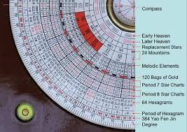 feng shui compass and chinese on pinterest chinese feng shui compass