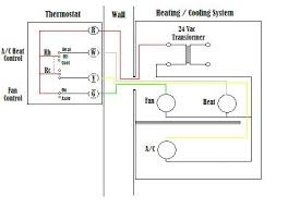4 wire thermostat installation wiring diagrams and schematics no c wire terminal on new honeywell thermostat what to do
