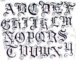 Tatuaje letras estilo celta | Letras para tatuajes, Diseños de letras ...