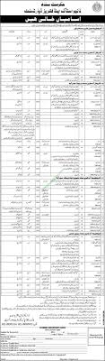 sindh livestock and fisheries department jobs 2016 sindh livestock and fisheries department jobs 2016 application form