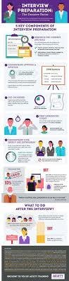 best ideas about interview preparation interview 17 best ideas about interview preparation interview interview questions and job interview preparation