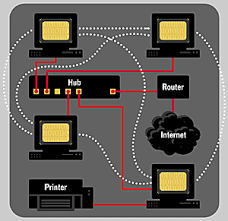 peer to peer network   computerworldnavigating a p p network