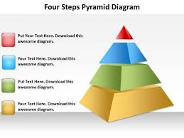 four steps pyramid diagram templates powerpoint chart   powerpoint    four steps pyramid diagram templates powerpoint chart    four steps pyramid diagram templates powerpoint chart