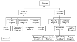 images of software architecture diagram types   diagrams