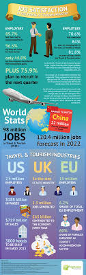 job satisfaction in the travel industry progressive personnel job satisfaction in the travel industry