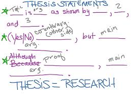 essay thesis statement example a hrefquot thesis dhalls essay thesis statement example a hrefquot thesis dhalls howtowriteathesisstatement custom thesis statement for a persuasive essayessay writing buy