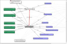 narrative research analysis of qualitative data design method narrative research overview