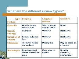 vitamin d cochrane review infographic v