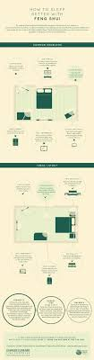 dealing feng shui: feng shui sleep tips infographic how to sleep better with feng shui afa w