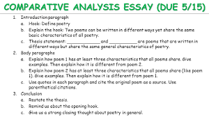 unit literary analysis poetry english standard k comparative analysis essay due 5 15 1 introduction paragraph a hook