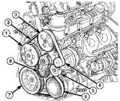 similiar 05 chrysler sebring engine diagram keywords chrysler pacifica engine diagram as well 2004 chrysler pacifica engine