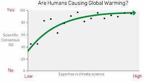 human induced climate change essay write essay for you human induced climate change essay write image 6