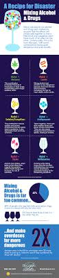 mixing alcohol and drugs infographic warning of the dangers of mixing alcohol and drugs to get high