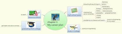 chapter 1 my career plan xmind online library