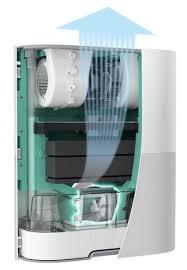 <b>Приточная вентиляция</b> - Купить в интернет-магазине Свежий ...