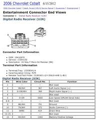 chevy silverado stereo wiring diagram wiring diagrams 2001 chevrolet silverado stereo wiring diagram wire